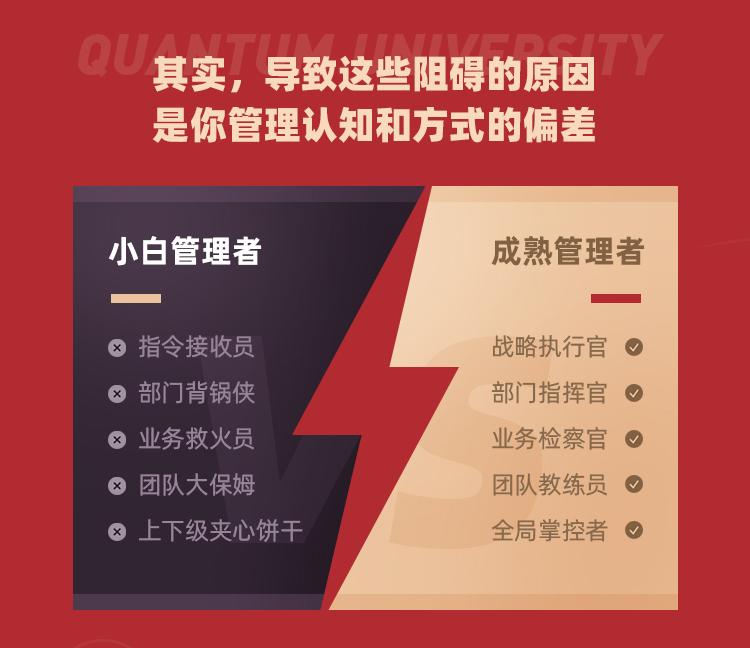 量子教育,管理,企业管理,新晋管理者